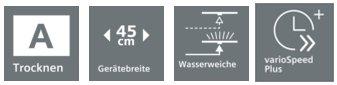 Siemens_SR636D00ID_Picons