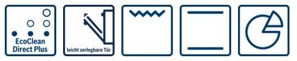 Bosch_HXR39AI20_Piktogram