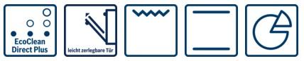 Bosch_HXR39AI50_Piktogram